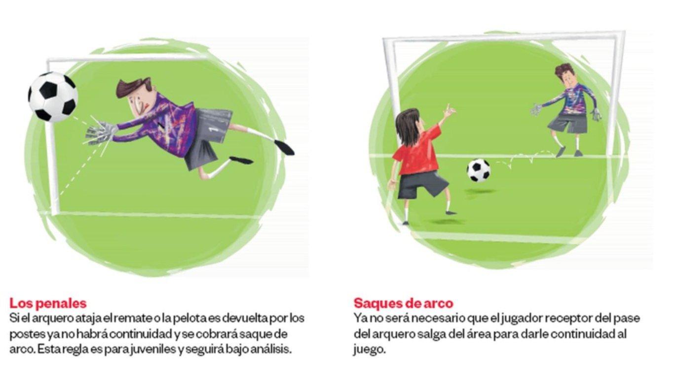 Cómo son las nuevas reglas del fútbol