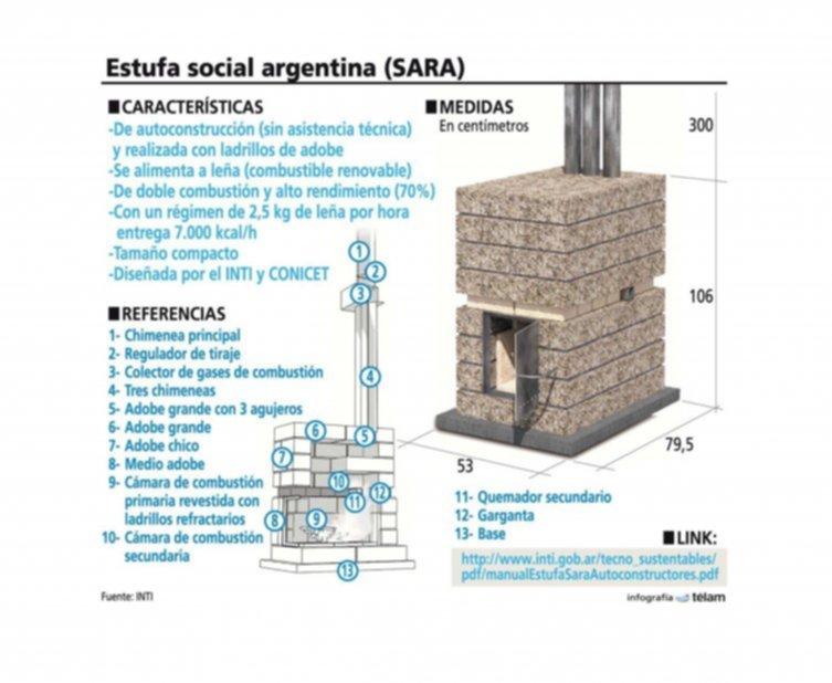 C mo fabricar una estufa para casas sin calefacci n for Calderas calefaccion lena alto rendimiento