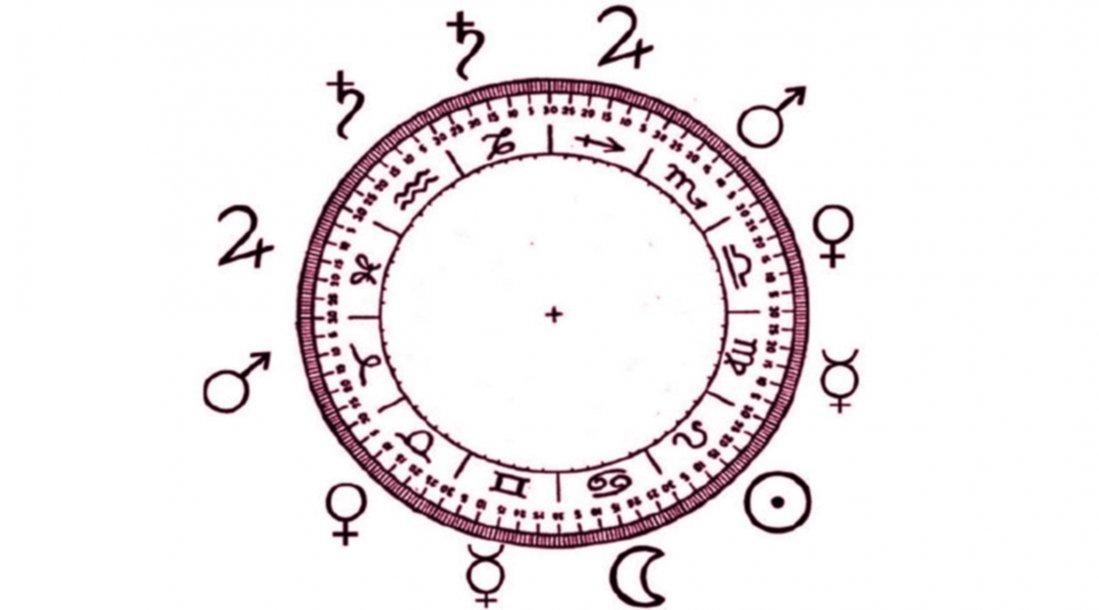 Cuál Es El Planeta Regente De Cada Signo Y Qué Significa