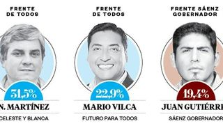Valle de Lerma: Sorpresas y nuevas caras  ganadoras en las PASO